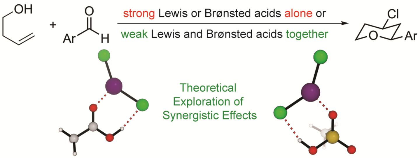 Table of Content Graphics: Synergistic Effects Between Lewis and Brønsted Acids – Application to the Prins Cyclization